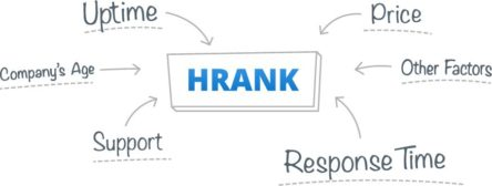 what-is-hrank